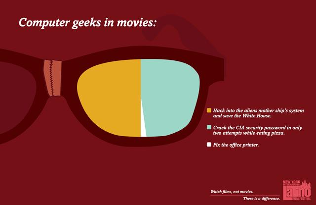 movies-geek