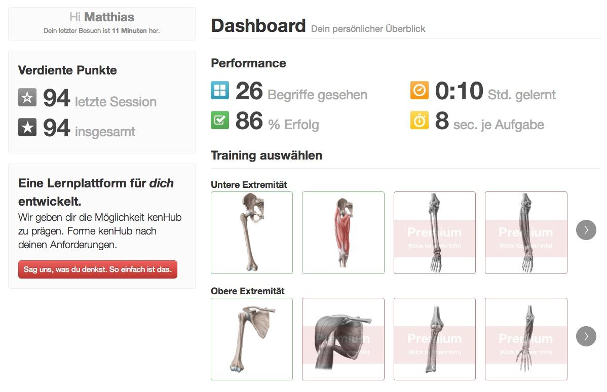 Das Dashboard von kenHub mit dem Überblick über den persönlichen Fortschritt